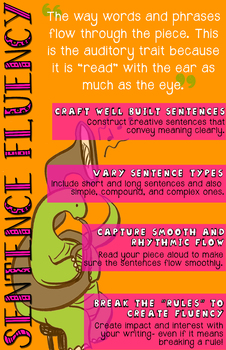 6+1 Writing Traits Posters- Sentence Fluency