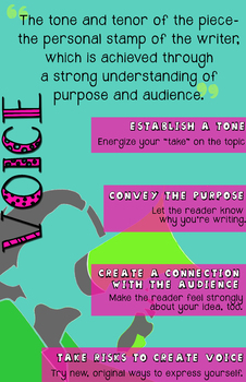 6+1 Writing Traits Posters- Voice