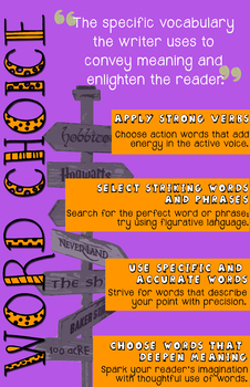 6+1 Writing Traits Posters- Word Choice