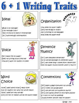 6 1 writing traits images Teaching resource: an overview poster as well as 6 individual posters covering the voices six writing traits.