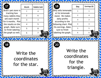 TEKS 6.11 Task Cards ⭐ Coordinate Graphing ⭐ 6.11 Centers ⭐ TEST PREP