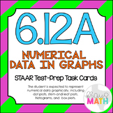 6.12A: Numerical Data in Graphs STAAR Test-Prep Task Cards