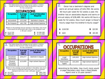 6.14H: Comparing Annual Salaries STAAR Test-Prep Task Cards (GRADE 6)
