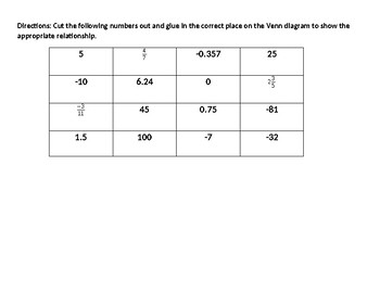 6.2A Classifying Rational Numbers