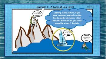 6.3.A Engage New York Eureka Math Sixth Grade Module 3 Topic A Positive Negative