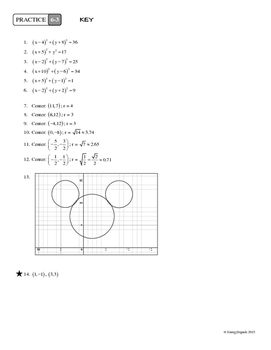 6-3 Equations of Circles
