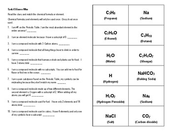 6.5 Elaborate Elements and Compounds