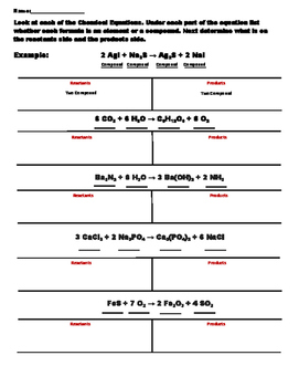 6.5c Elements VS Compounds in Chemical Equations-Note booking Notes and Practice