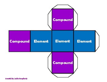 6.5a Elements Vs. Compounds Board Game (Streamlined)
