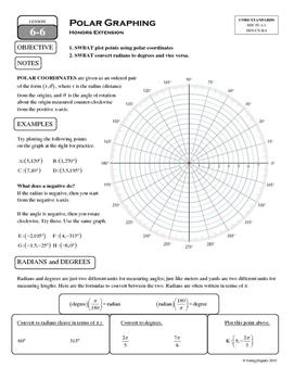 6-6 Polar Graphing