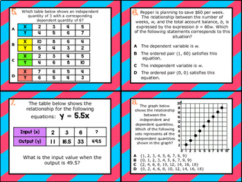 6.6A: Identifying Independent & Dependent Quantities STAAR Test-Prep Task Cards