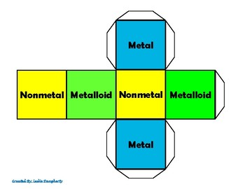 6.6a Metals, Metalloids, and Nonmetals Game