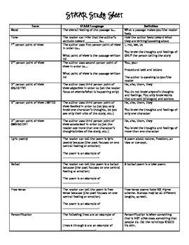 6-8 ELAR STAAR Review Study Sheet