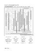 6-8 FOSS Electromagnetic Force Vocabulary Word Searches (4)