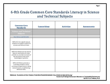 6-8 Gr. Common Core Standards Literacy in Science & Techni