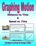 6.8d Graphing Motion Distance vs. Time and Speed vs. Time Graphs
