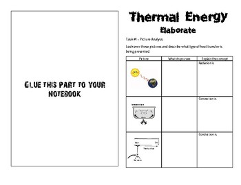 6.9 AB Thermal Energy- Elaborate