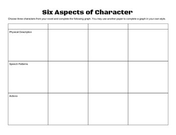 6 Aspects of Character