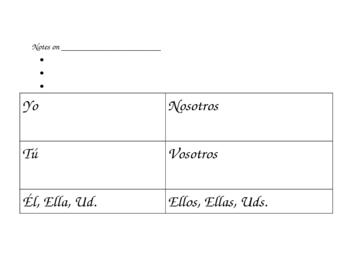 6 Box note taking Template Spanish