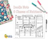 6 Classes of Nutrients, Doodle Note, Color Handout