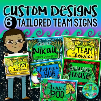 6 Custom Team Signs {to match your school theme or syndicate/whanau groupings}