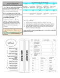 6.E.2.1 Layers of the Earth || 10 day lesson plan