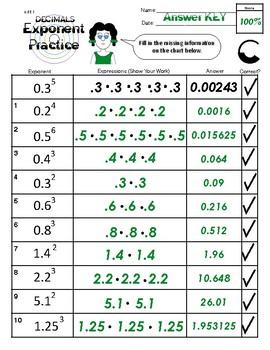 6.EE.1 Decimal Exponent Practice