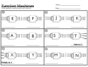 6.EE.1 Function Machines