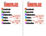 6.EE.1 Order of Operations - Anchor Chart