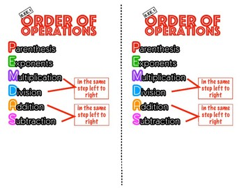 6 EE 1 Order of Operations - Anchor Chart