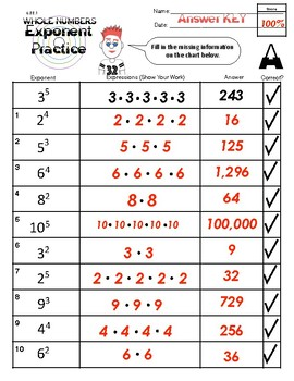 6.EE.1 Whole Number Exponent Practice