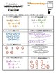 6.EE.2 Algebraic Vocabulary Practice