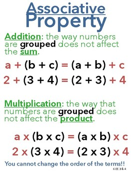 6.EE.3 & 6.EE.4 Property Posters, Handouts and Worksheet
