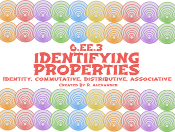6.EE.3 Identifying Properties Activity Cards
