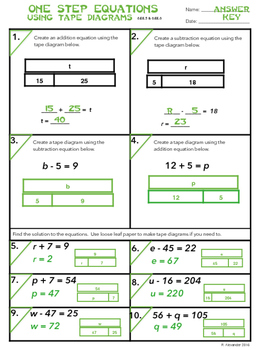 6.EE.6 One Step Equations Using Tape Diagrams