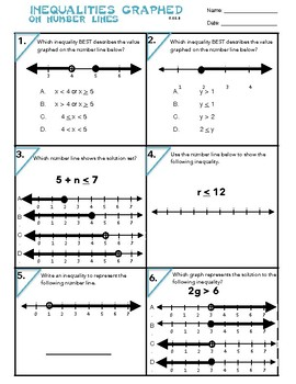 6.EE.8 Inequalities Graphed on Number Lines