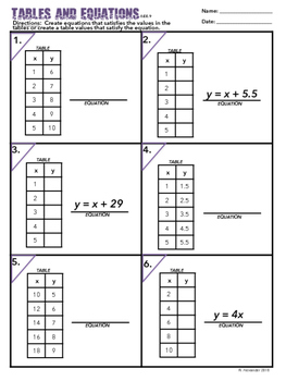 6.EE.9 Tables and Equations