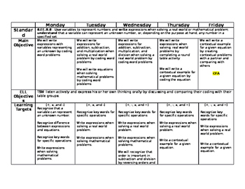 6.EE.B.6 Lesson Plans