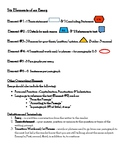 6  Elements of An Essay - One Sheet