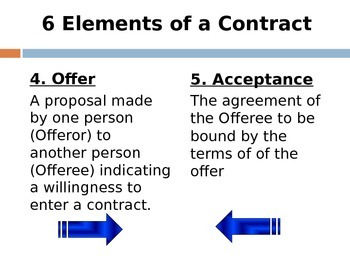 6 Elements of a Contract PowerPoint Presentation