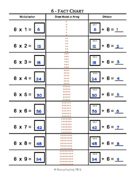 6 - Fact Chart: Multiplication, Division, and Drawing Models & Arrays
