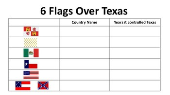 6 Flags of Texas Graphic Organzier