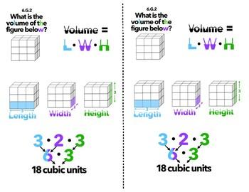 6.G.2 Volume Anchor Chart
