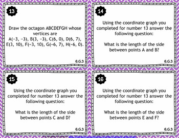 6.G.3 Task Cards: Polygons and Distances in Coordinate Planes, 6.G.3 Centers