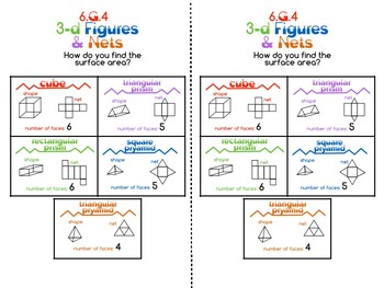 6.G.4 3D Figures and Nets
