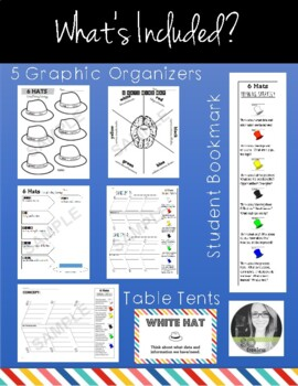 6 Hats Critical Thinking Strategy Bundle