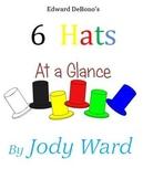 6 Hats Edward DeBono's Thinking Hats At A Glance Posters