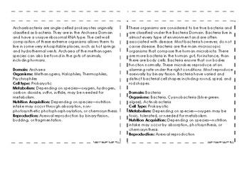 6 Kingdoms of Life 3-Part Cards (Montessori)