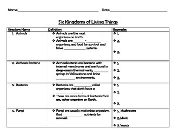 6 Kingdoms of Living Organisms Notes