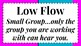 6 Level Voice and Noise Level Visual/Chart for Classroom Behavior Blue/Pink